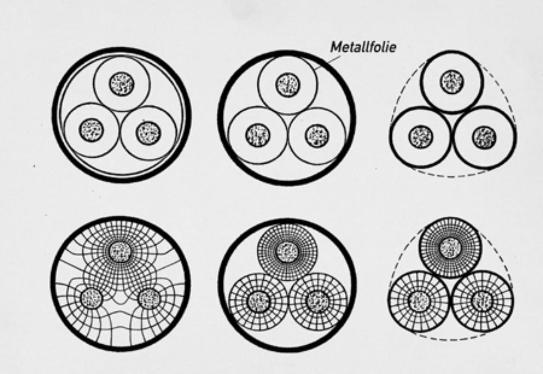 Bauarten von Dreileiter-Kabeln für Drehstrom. Bauarten von links nach rechts: Gürtelkabel, Höchstädterkabel, Dreimantelkabel. Erste Reihe: Querschnitte durch die Kabel, zweite Reihe: Das elektrische Feld innerhalb der Kabel. Das elektrische Feld wird durch Äquipotential- und durch Feldlinien dargestellt: Äquipotentiallinien umgeben jede Ader.