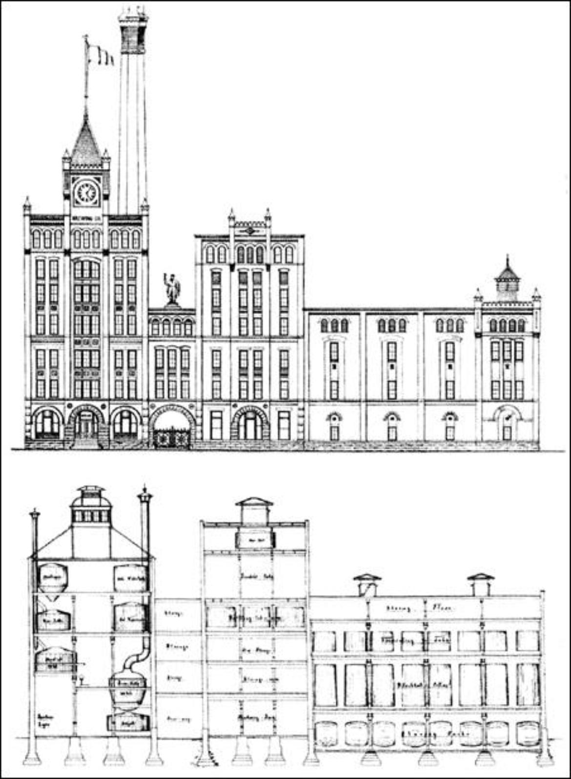 zwei Pläne einer modernen Brauerei nach Louis Lehle um 1900